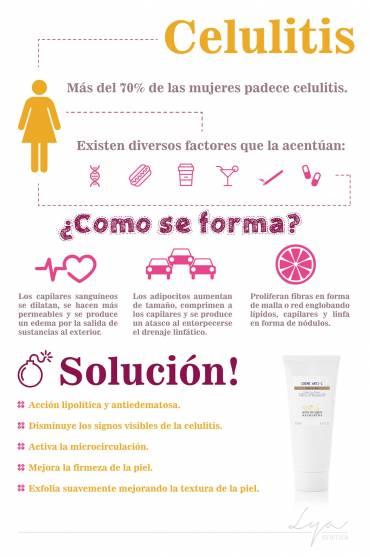 Infografía sobre la celulitis